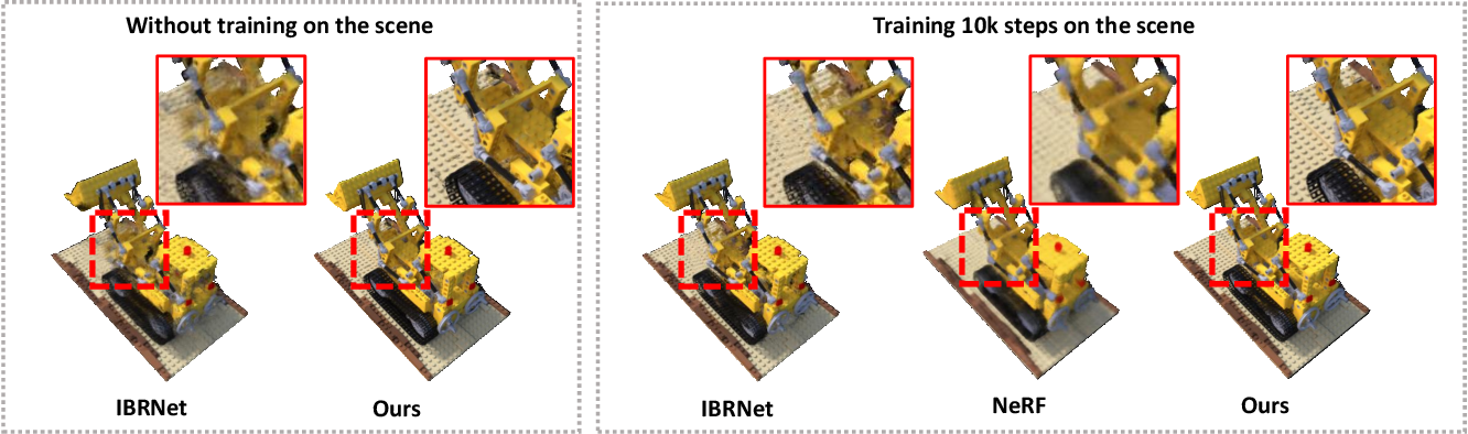 Figure 1 for Neural Rays for Occlusion-aware Image-based Rendering