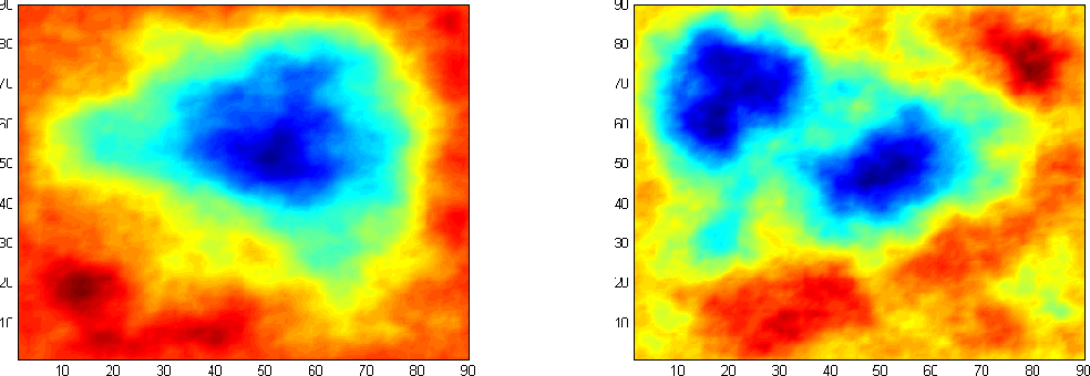 Figure 3 for Foundational principles for large scale inference: Illustrations through correlation mining