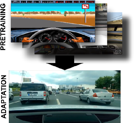 Figure 1 for Cautious Adaptation For Reinforcement Learning in Safety-Critical Settings