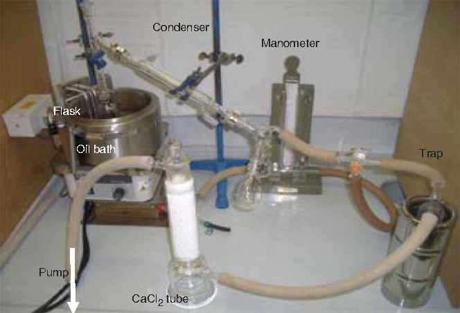 Figure 3   Apparatus for vacuum distillation.