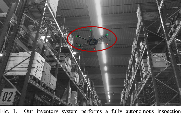 Figure 1 for Fast Autonomous Flight in Warehouses for Inventory Applications