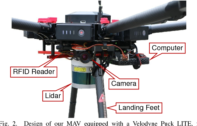 Figure 4 for Fast Autonomous Flight in Warehouses for Inventory Applications