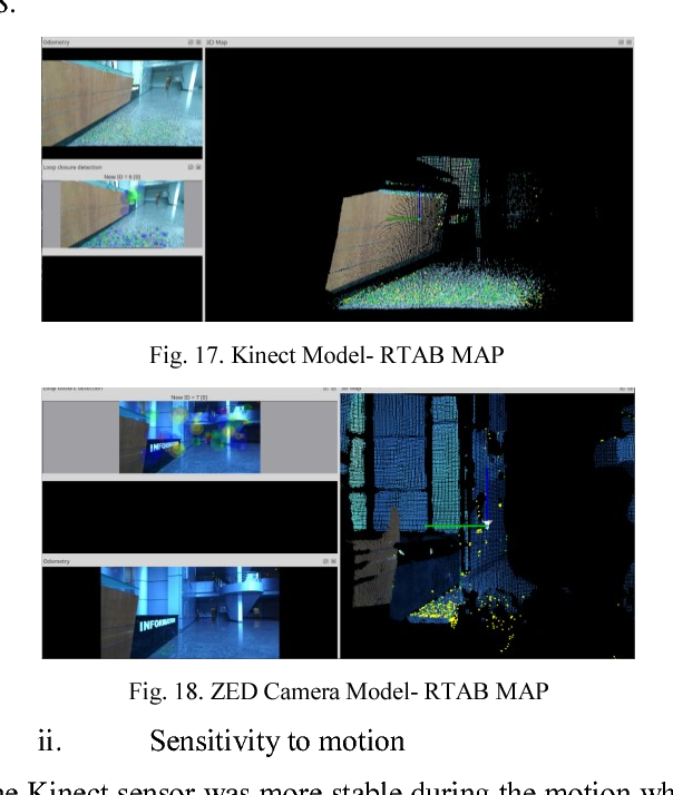 Indoor mapping for smart cities — An affordable approach: Using