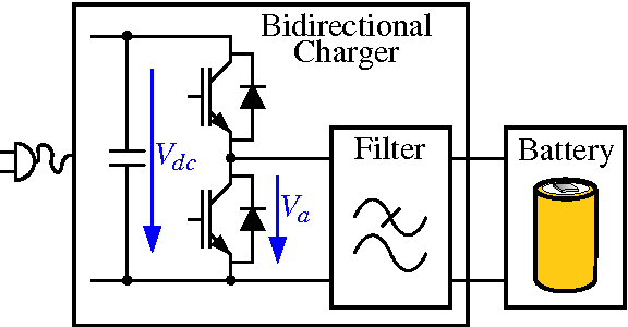Figure 2 from Electrochemical impedance spectroscopy for