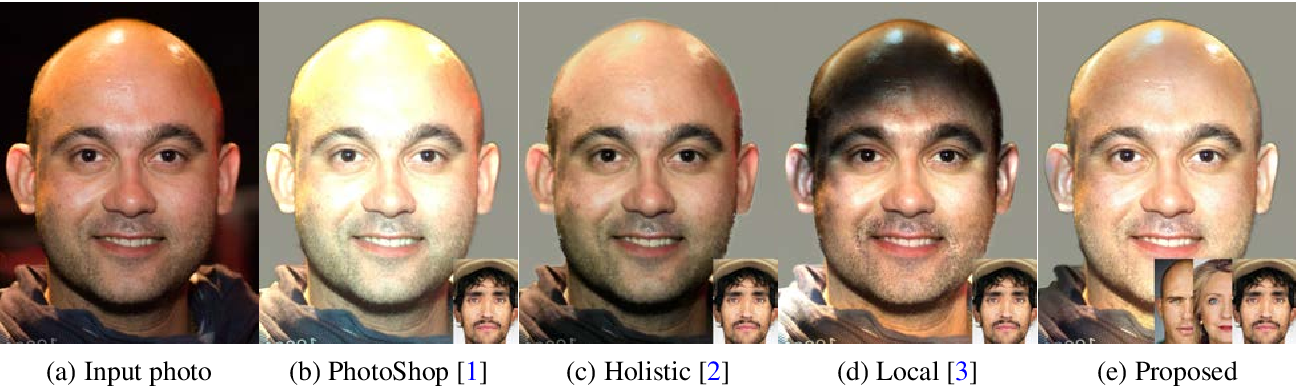Figure 1 for Stylizing Face Images via Multiple Exemplars
