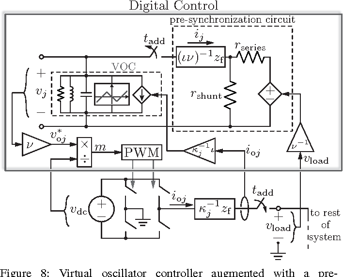 Figure 8 from Synchronization of Parallel Single-Phase Inverters