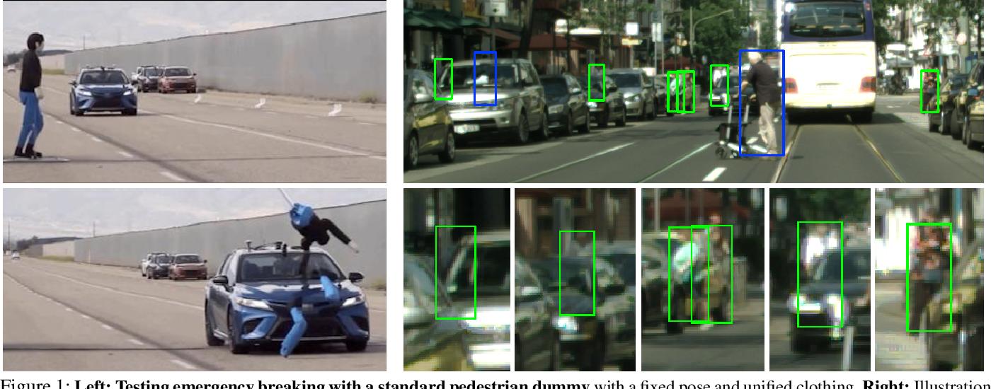 Figure 1 for Artificial Dummies for Urban Dataset Augmentation