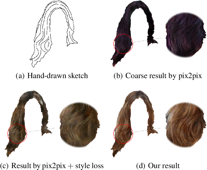 Figure 1 for Two-phase Hair Image Synthesis by Self-Enhancing Generative Model