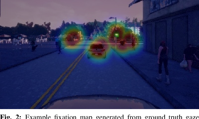 Figure 2 for Human Visual Attention Prediction Boosts Learning & Performance of Autonomous Driving Agents