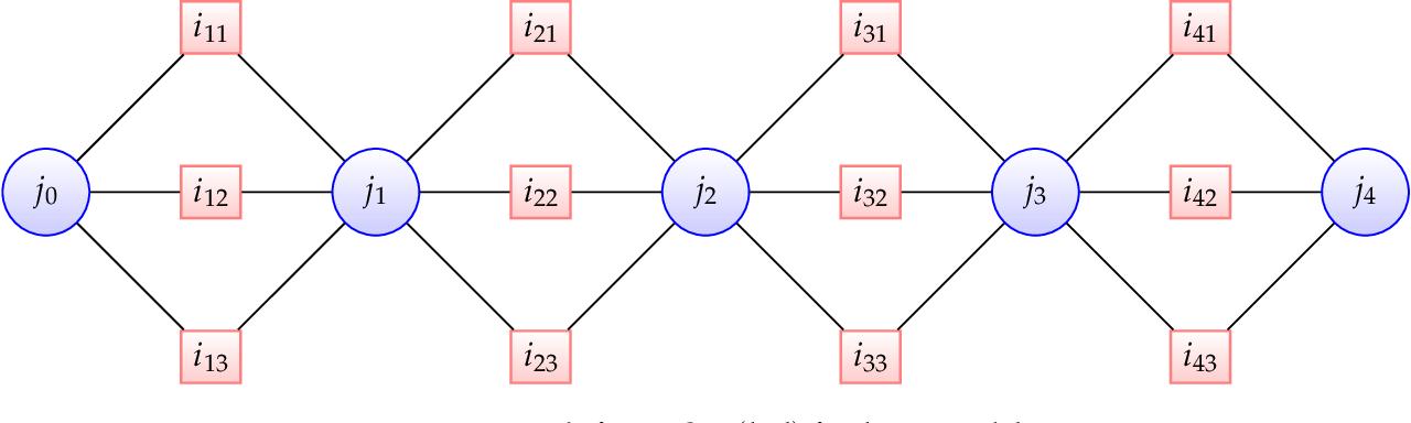 Figure 2 for Sparse PCA: Algorithms, Adversarial Perturbations and Certificates