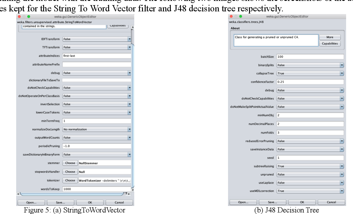 Figure 4 for Decision Tree J48 at SemEval-2020 Task 9: Sentiment Analysis for Code-Mixed Social Media Text (Hinglish)