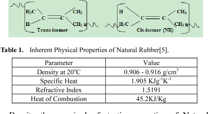 PDF] Effects of Carbonised Coir on Physical Properties of Natural