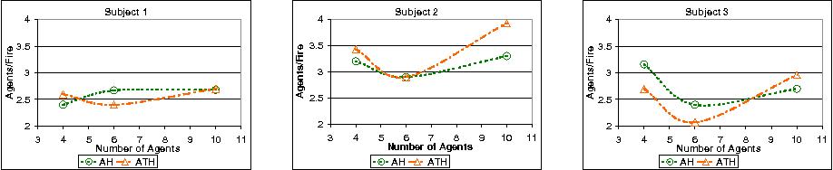 figure 1.6