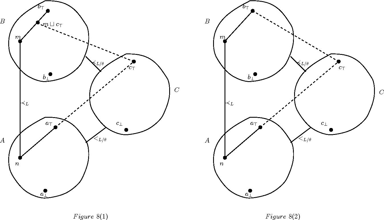 figure 8(1