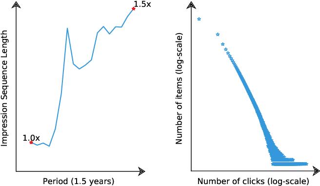 Figure 2 for Sliding Spectrum Decomposition for Diversified Recommendation