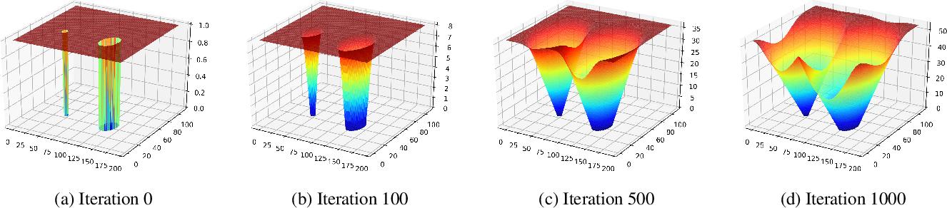 Figure 1 for SalGaze: Personalizing Gaze Estimation Using Visual Saliency