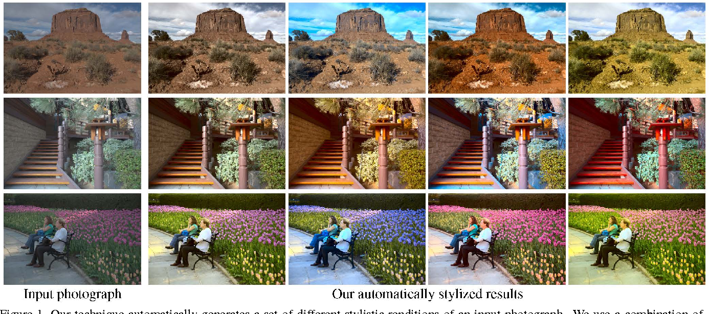 Figure 1 for Automatic Content-Aware Color and Tone Stylization