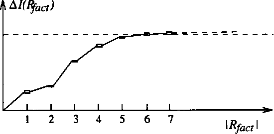 Figure 4 for Generating Explanations for Evidential Reasoning
