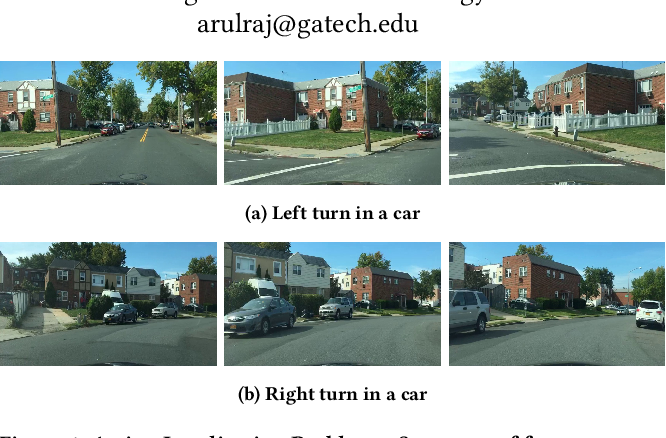 Figure 1 for Zeus: Efficiently Localizing Actions in Videos using Reinforcement Learning