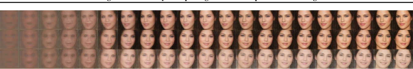 Figure 3 for Rethinking Content and Style: Exploring Bias for Unsupervised Disentanglement