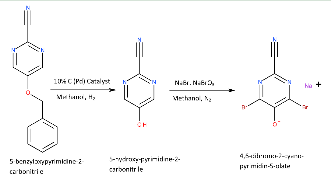 Figure 4 from Synthesis and evaluation of heterocyclic