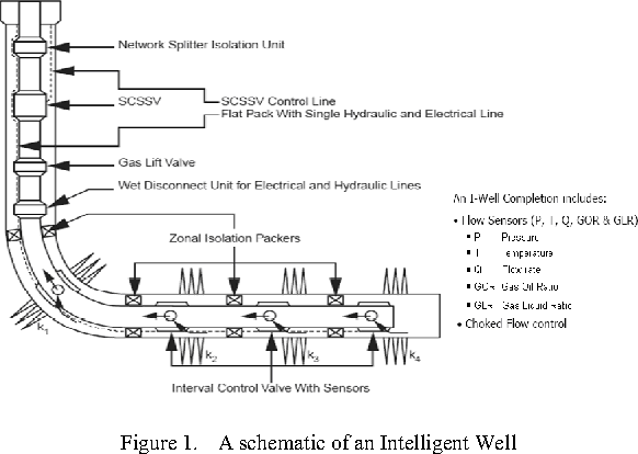 Figure 1 from Generalized Predictive Control applied to intelligent