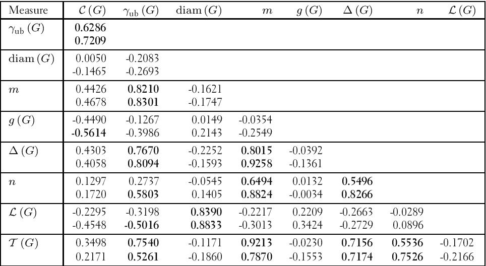 Figure 2 5 from algorithms for nonuniform networks for Uniform spanning tree