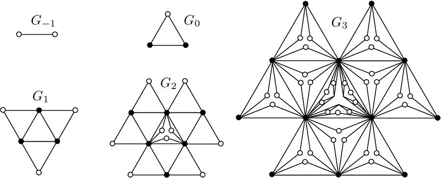 Figure from algorithms for nonuniform networks for Uniform spanning tree
