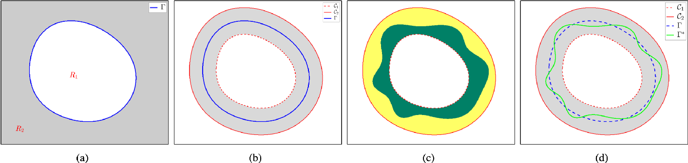 Figure 1 for A Generalized Asymmetric Dual-front Model for Active Contours and Image Segmentation