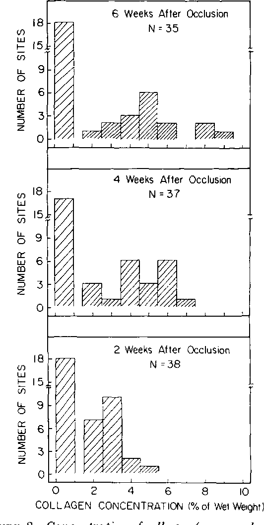 Figure 6 from The dependence of ultrasonic attenuation and ... on