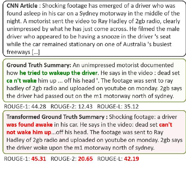 Figure 1 for Go Figure! A Meta Evaluation of Factuality in Summarization