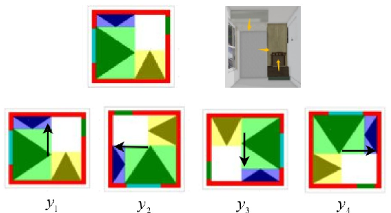 Figure 3 for Adversarial Model for Rotated Indoor Scenes Planning