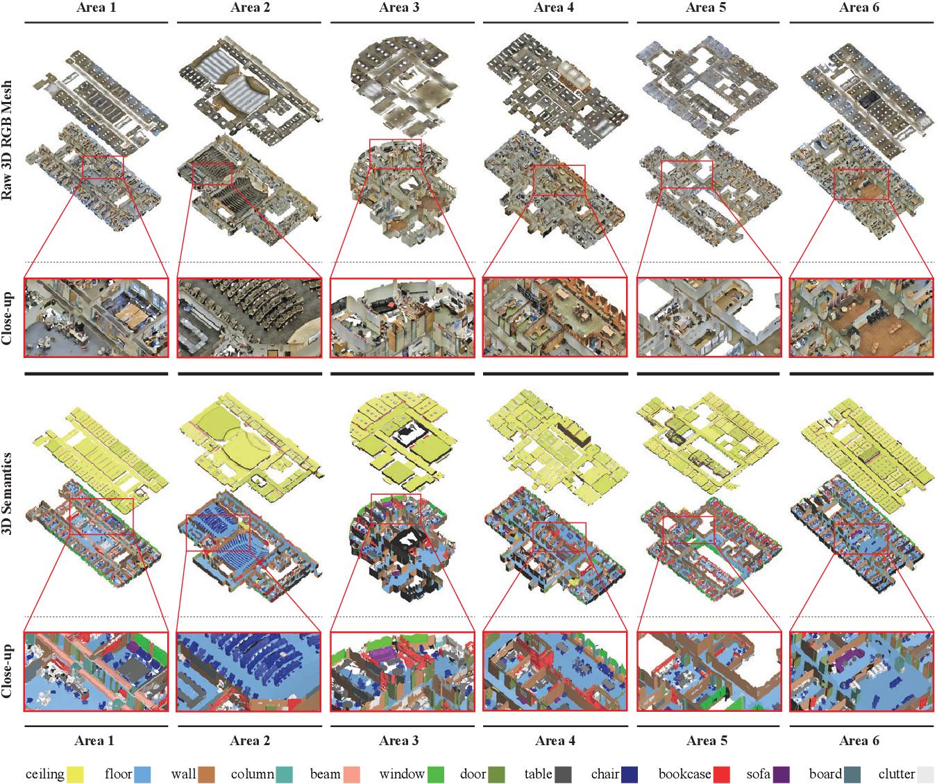 Figure 2 for Joint 2D-3D-Semantic Data for Indoor Scene Understanding