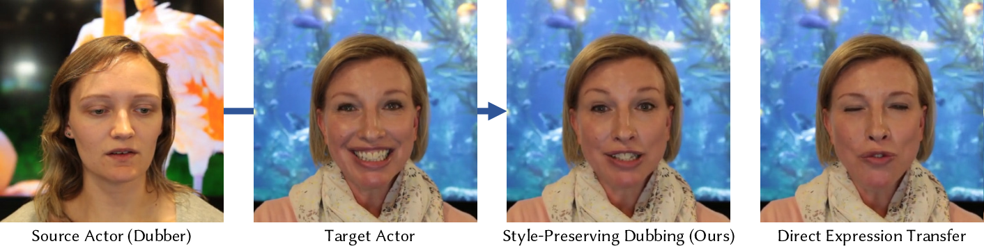 Figure 1 for Neural Style-Preserving Visual Dubbing