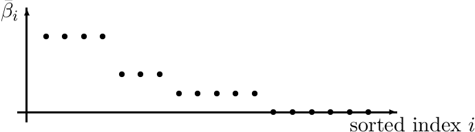 Figure 1 for New Computational and Statistical Aspects of Regularized Regression with Application to Rare Feature Selection and Aggregation