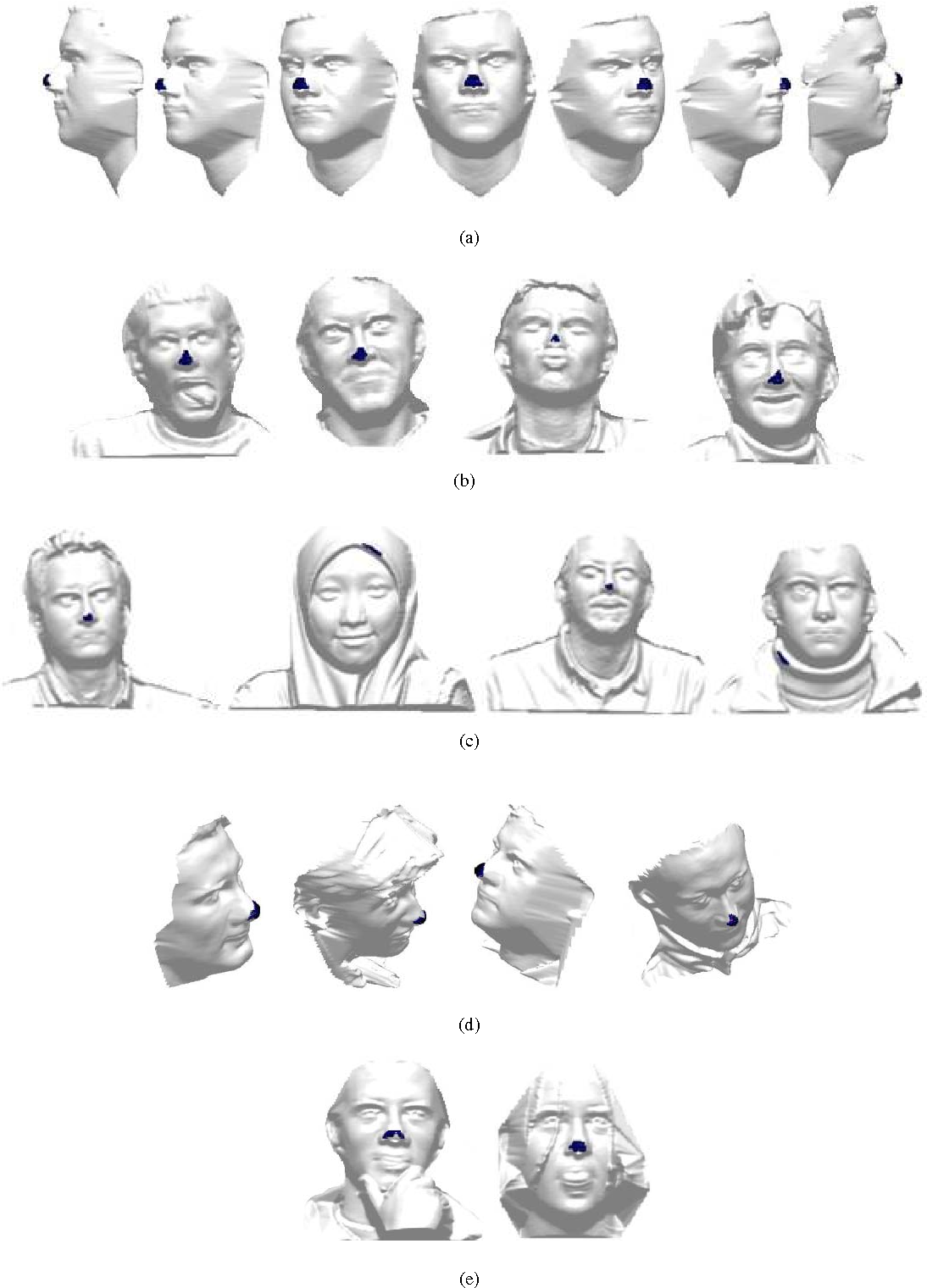 Figure 6 from Nose tip region detection in 3D facial model across