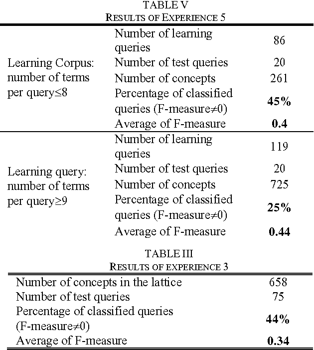 Neural Symbolic Machine Learning For Knowledge Discovery And
