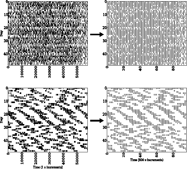 Figure 1 for Understanding the Predictive Power of Computational Mechanics and Echo State Networks in Social Media