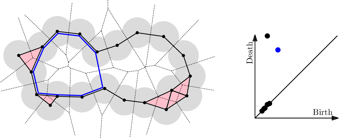 Figure 2 for Topological Descriptors Help Predict Guest Adsorption in Nanoporous Materials