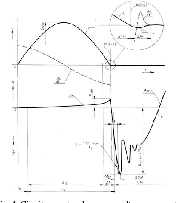 Analysis Of Breaking Capability Within Asymmetrical Short Circuits