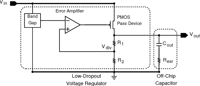 ultra low power ldo thesis