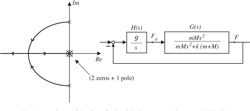 Sixaxis Wireless Controller - Semantic Scholar