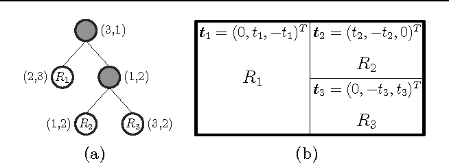 Figure 1 for AOSO-LogitBoost: Adaptive One-Vs-One LogitBoost for Multi-Class Problem