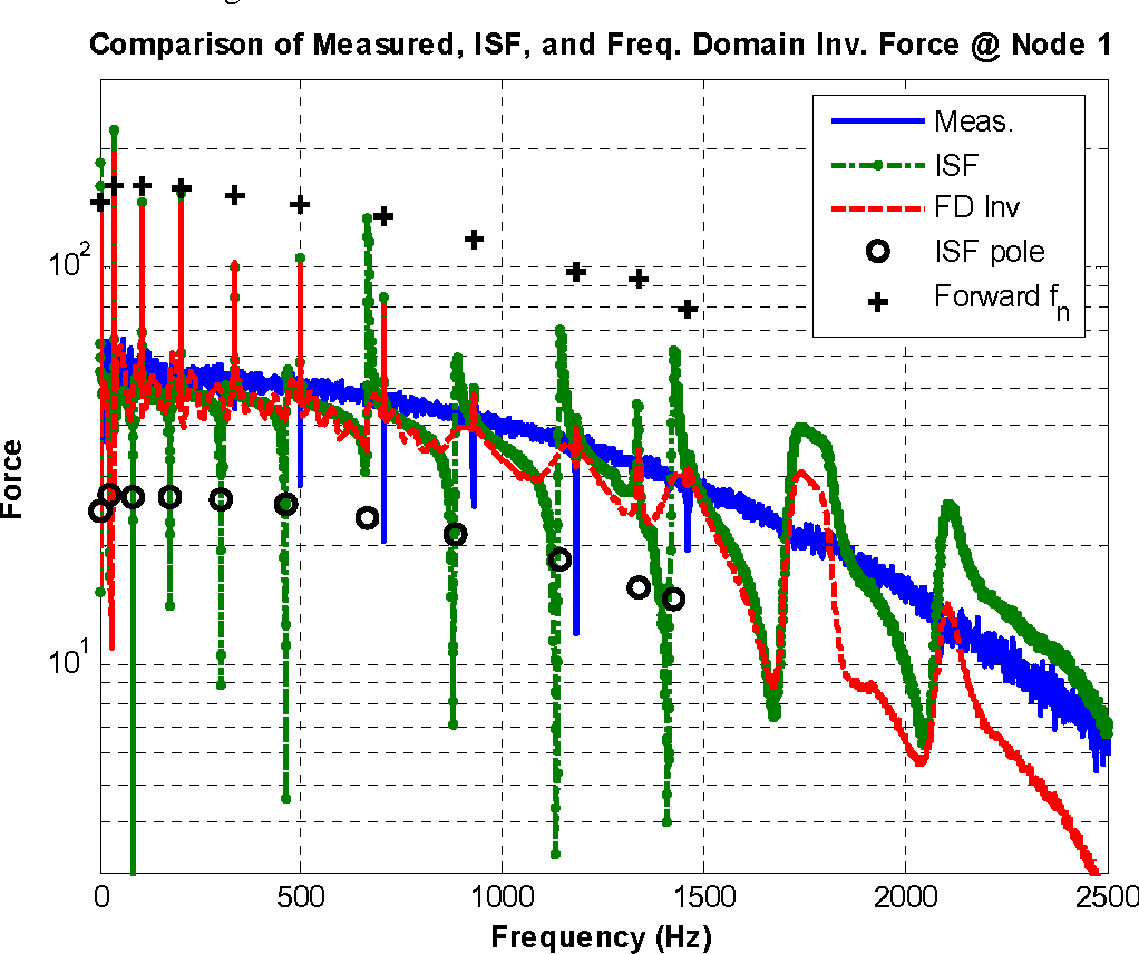 Figure 17 from Comparison of Inverse Structural Filter (ISF