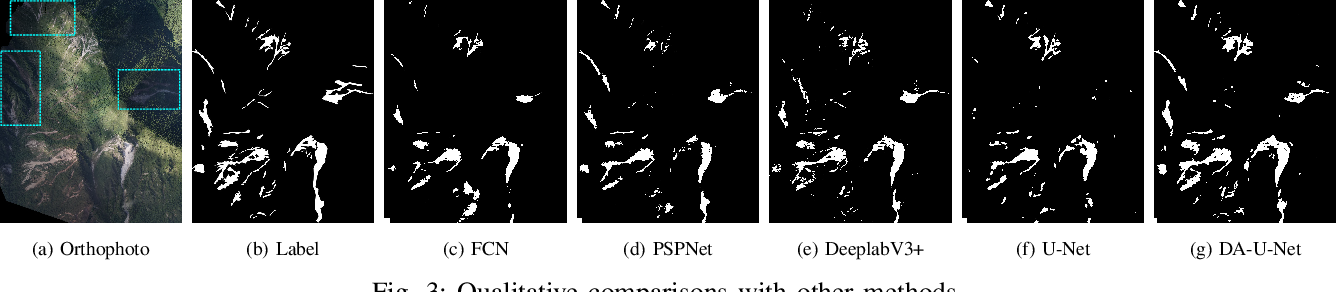 Figure 3 for Deep Fusion of Local and Non-Local Features for Precision Landslide Recognition