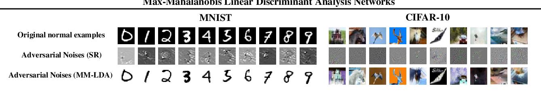 Figure 4 for Max-Mahalanobis Linear Discriminant Analysis Networks