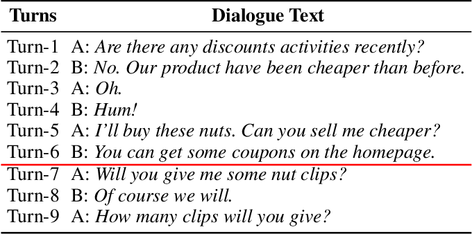 Figure 1 for Topic-Aware Multi-turn Dialogue Modeling