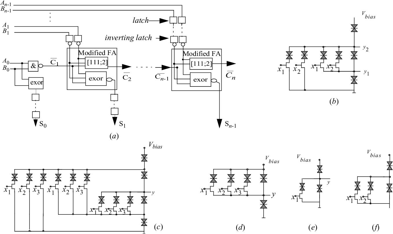 Dental Diode Lasers Semantic Scholar Logic Circuits Figure 5