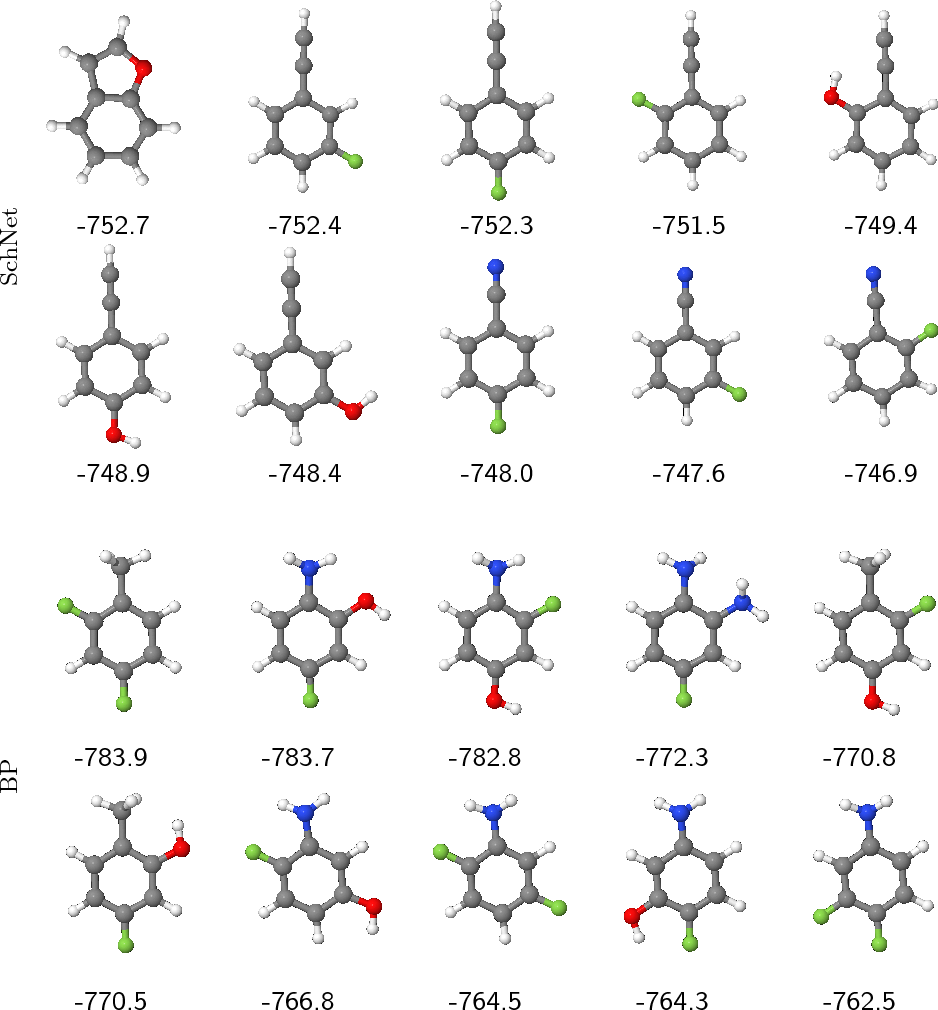 Figure 4 for Quantum-chemical insights from interpretable atomistic neural networks