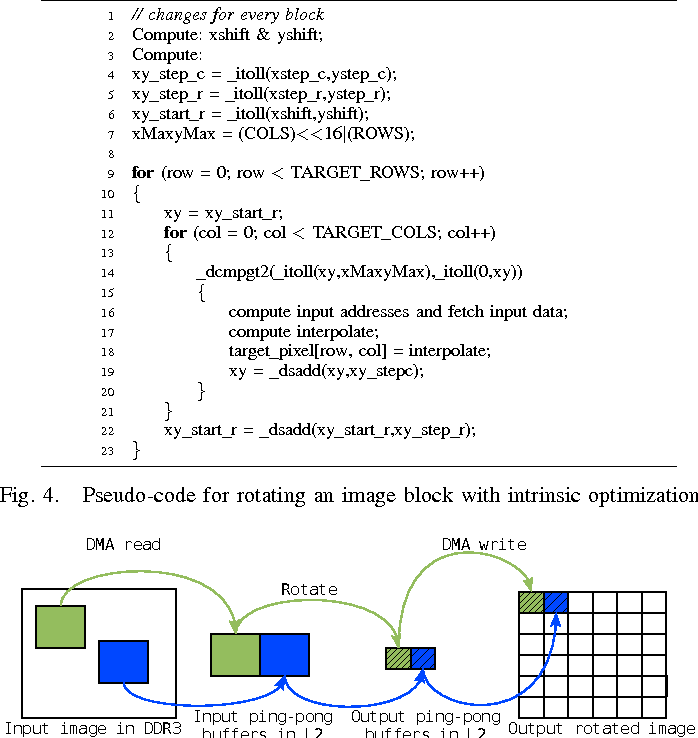 Optimization and evaluation of image- and signal-processing